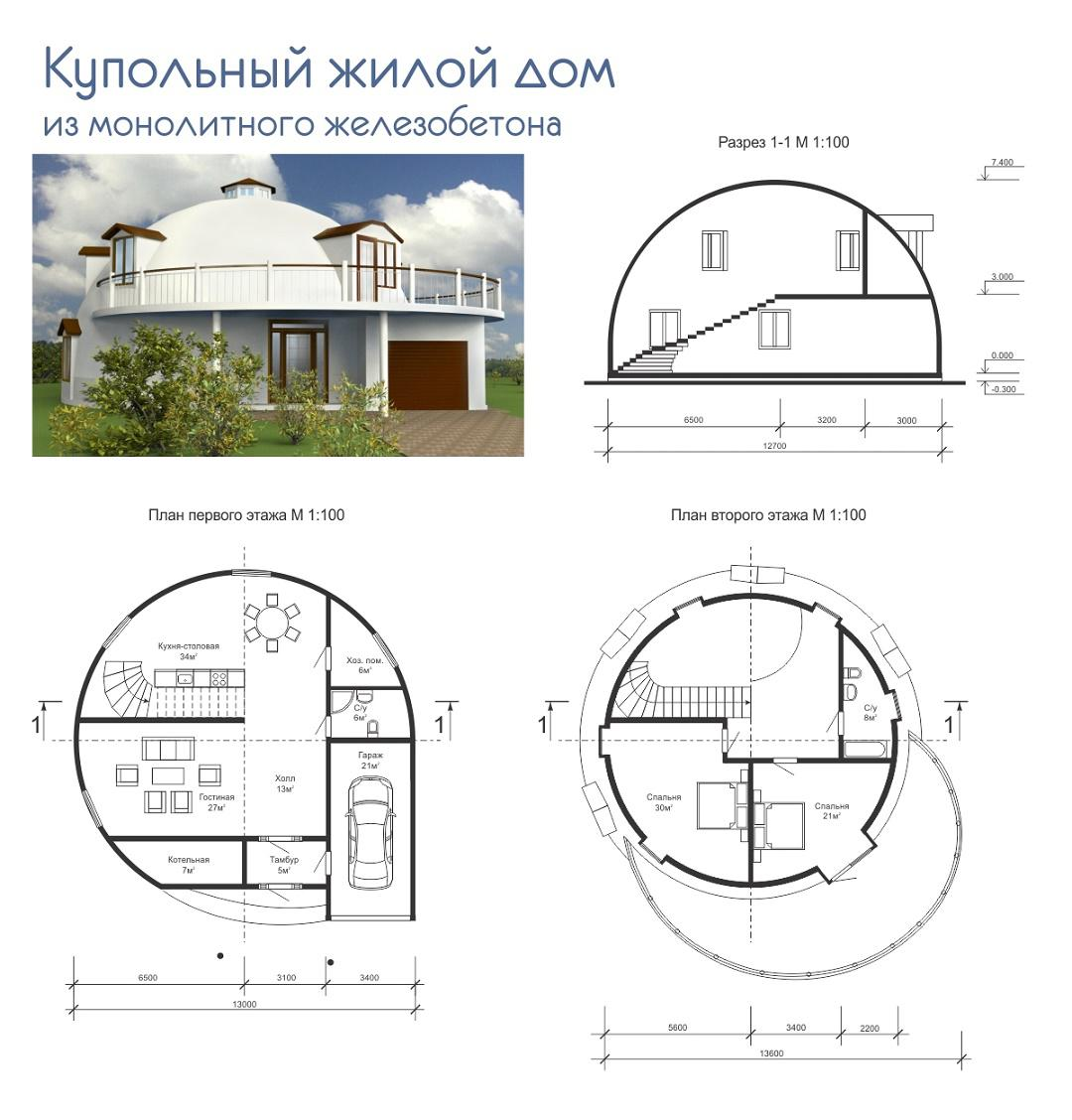 Видео как построить купольный дом своими руками видео