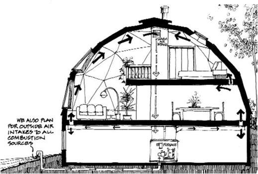 Купольный дом своими руками чертежи