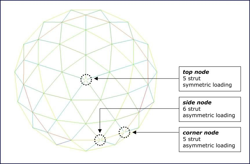 Geodesic-Analysis-figure-6.jpg
