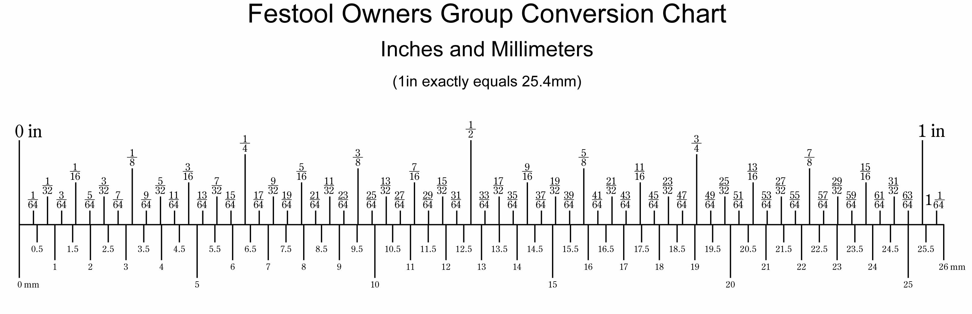 Metric_Conversion_Chart.jpg