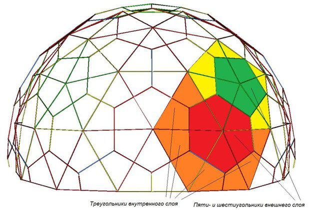 2layer_dome-02.jpg